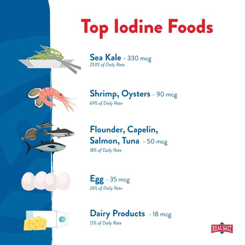 Top-Iodine-Foods-Social-Media
